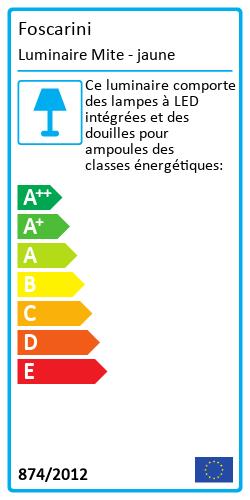 Luminaire MiteLabel énergétique